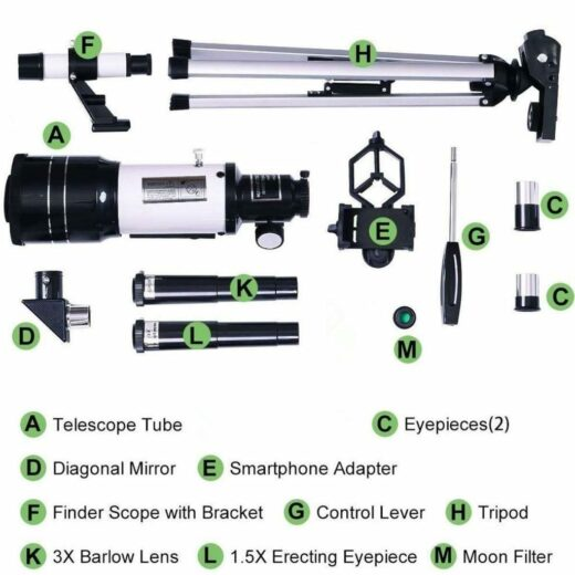 Terrestrial and Astronomical Telescope Parts
